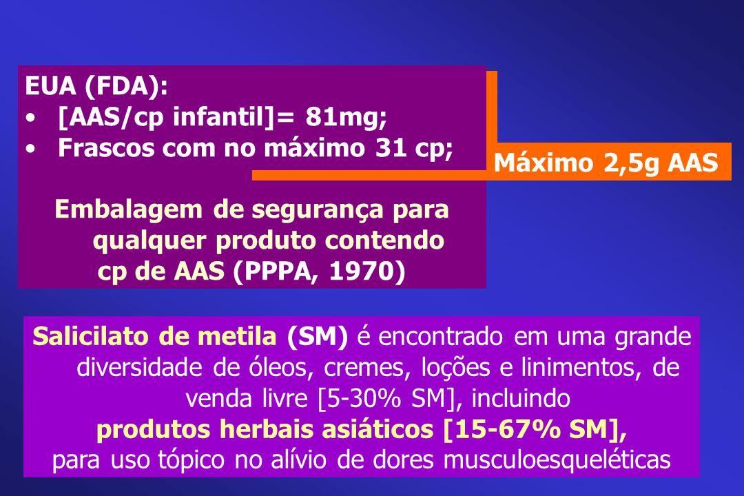 [AAS/cp infantil]= 81mg; Frascos com no máximo 31 cp;